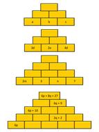 Simplifying Basic Expressions pyramids.pptx