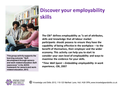 Discover your employability skills.pptx