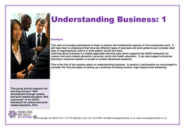 Understanding Business Part 1