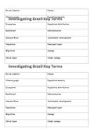 Investigating Brazil Key Terms.docx