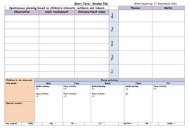 weekly plan template eyfs by chilli bean teaching resources tes
