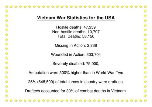 Vietnam by deputydenton Teaching Resources TES – Vietnam War Worksheets