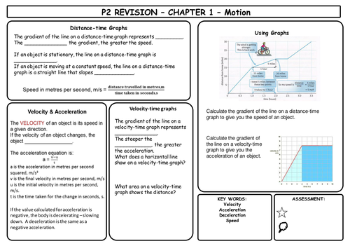 Gcse Aqa Revision Sheets By Pikey1 Teaching Resources Tes