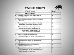 Physical theatre 4-6.pptx