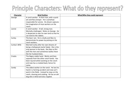 SPECULATE CHARACTER SHEET.doc