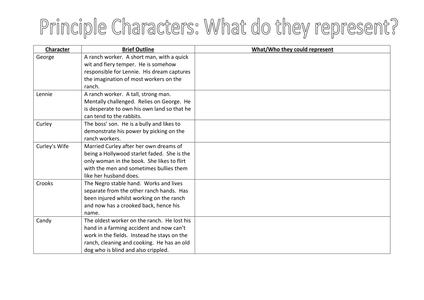 Character is destiny essay