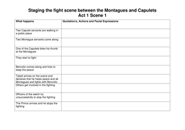 Romeo Juliet Staging The Fight Scene Worksheet By Tiger Bear
