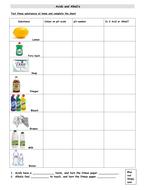 Testing Acids and Alkali substances table.doc
