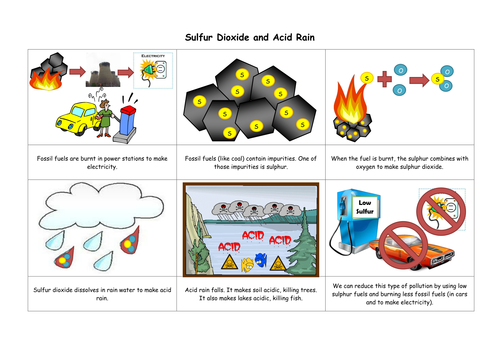 Air pollution causes and effects storyboards by IndigoandViolet – Air Pollution Worksheet