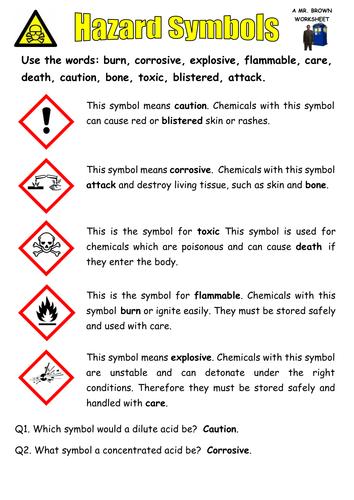 Hazard Symbols Worksheets By Danbrown360 Teaching Resources Tes