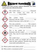 Hazard Symbols Worksheets by DanBrown360 - Teaching Resources - Tes