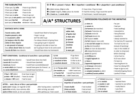 structures in French for grades 8 and 9