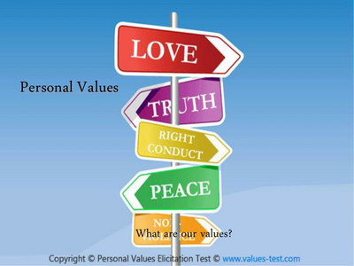 personality and values essay