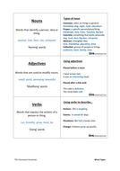 Grammar Cards - Word types(1).docx