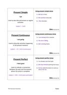Grammar Cards - Tenses(1).docx