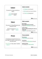 Grammar Cards - Sentence Parts.docx