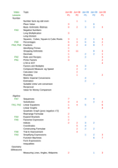 OCR Foundation Mark Analysis.xls