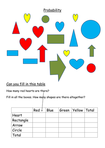 low ability probability worksheet maths ks2 ks3 by labrown20 teaching resources tes. Black Bedroom Furniture Sets. Home Design Ideas
