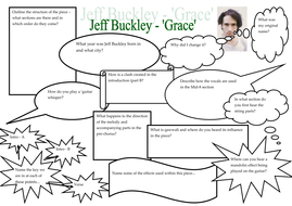 Jeff Buckley Fact Finder Sheet by ecox2511 - Teaching Resources - Tes