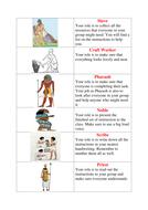 The Process of Mummification