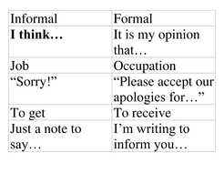 Informal and formal writing by bhanney1 teaching resources tes informal formal words 2 altavistaventures Image collections