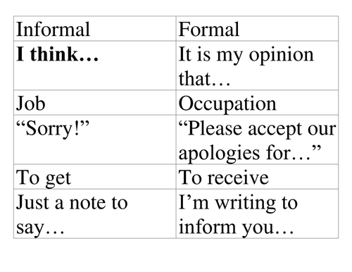image?width=500&height=500&version=1415710314000 Formal Vs Informal Writing Examples on formal essays, formal academic writing, formal business writing,