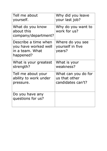 how to write resume job application Twinkl Life Skills Worksheets  great for adults AND kiddos