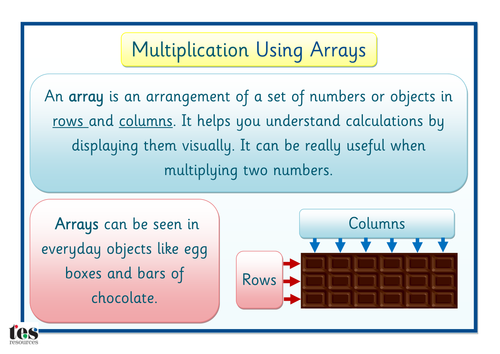 Multiplication Using Arrays by tesSpecialNeeds Teaching – Multiplication Using Arrays Worksheet