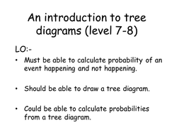 basic introduction to probability tree diagrams