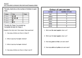 tally chart and frequency table differentiated by luke100