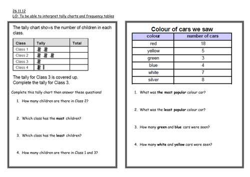Pictures Frequency Tables Worksheets - Signaturebymm