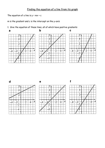 Printables Equations Of Lines Worksheet straight lines equation of and plotting by rmfoster86 teaching resources tes