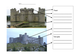 furthermore castle worksheets as well Download The Middle Ages Facts Worksheets Printable Castle Labelling furthermore Castle Worksheet Ks1  what were the features of the castle  teaching additionally Adjectives Describing A Castle   Printable Worksheet together with Castles for primary children   Castles homework help moreover Symmetry Worksheets Ks1 Free Symmetrical Worksheets The Best as well Meval Castle Diagram with Labels Best Of the Castles Of Wales also Castle Worksheet Free Printable Worksheets Made By Teachers likewise Skipton Castle Free Childrens Activity Sheets for s as well  together with Castles   labelling external parts by monkey 1984   Teaching moreover KS1 Motte and Bailey Differentiated  prehension Worksheets   KS1 as well KS1   2 Label the Knight's armour and Label the Castle  2 worksheets likewise castles ks1 worksheets besides Castles Ks1 Worksheets Knights And Homework Activities. on label a castle worksheet ks1