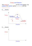 Energy Level Diagrams - Worksheet