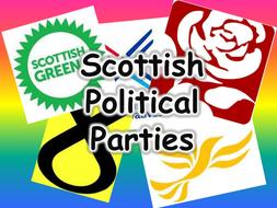 Scottish Political Parties powerpoint