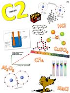 AQA C2 - Revision Booklet