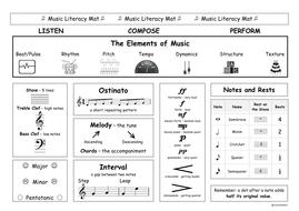 Music Literacy Mats by @musicedcetera