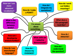 Interactive Question Map (Stone Cold)