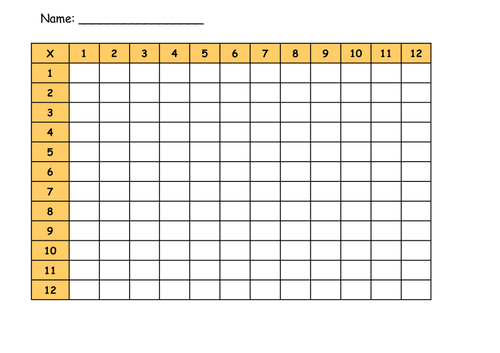 Times Table Grid Pack by iamteach101 Teaching Resources TES – Blank Multiplication Worksheet