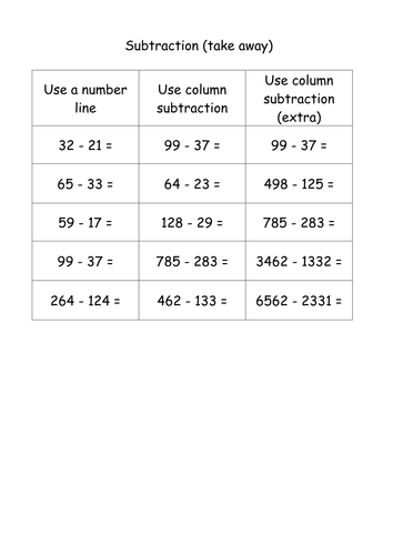 Year 4 - subtraction and worded problems by DavidHowes1977 ...