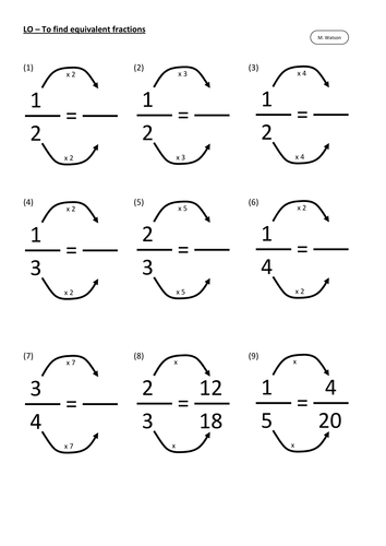 Common Worksheets » Equivalent Fractions Worksheets Free ...
