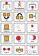 NOTES PREPOSITIONS