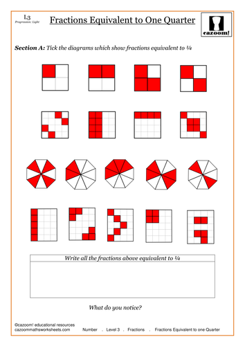 Equivalent Fractions Resources | Tes