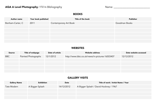 A level photography essay