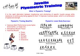 Javelin - Components of Fitness [PE Scholar]