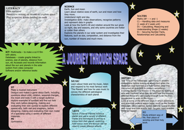 Space topic web