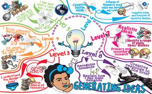 generating ideas.jpg