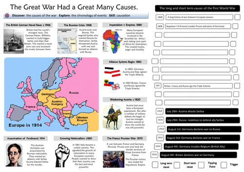 causes of world war one by ichistory teaching resources tes. Black Bedroom Furniture Sets. Home Design Ideas
