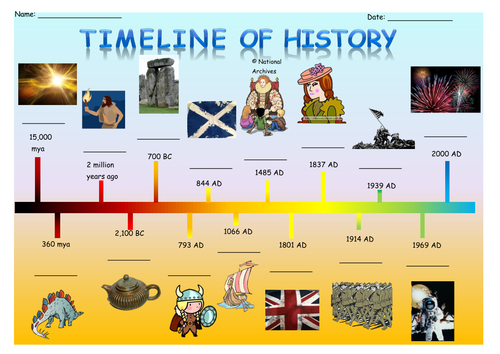 Timeline of History by KristopherC - Teaching Resources - TES