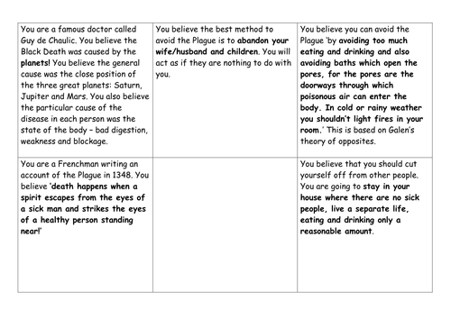 Printables Black Death Worksheets the black death skills based lesson resources by ivatt43106 teaching tes